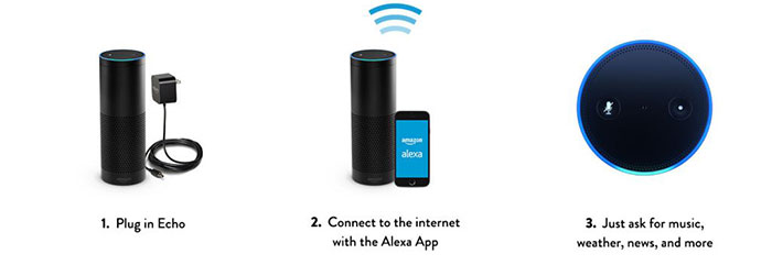 setup-amazon-alexa